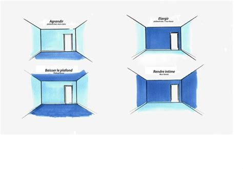 choisir les couleurs d une chambre de quelle couleur peindre sa chambre couleur pour une