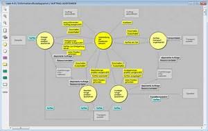 Strukturierte Systemanalyse Und Systemdesign Mit Case  4  0