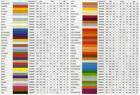 Smaltimento Traversine Ferroviarie by Tavola Colori Dmc 28 Images Dmc Thread Chart Pdf