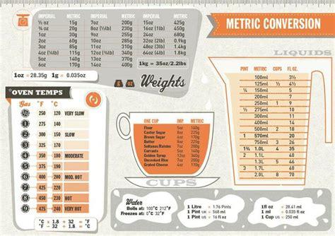 conversion en cuisine conversion chart for cooking diabetes inc