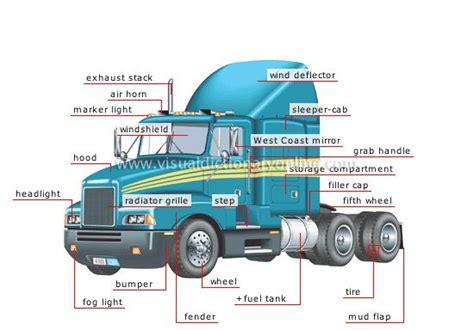 truck tractor jpg 550 384 taxonomias pinterest