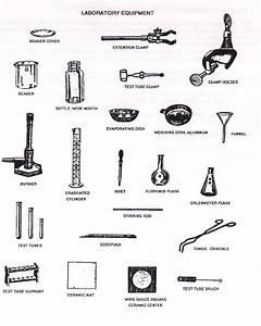 CHECK LIST - Laboratory Equipment