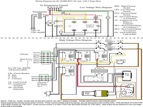 Coleman Heat Pump Thermostat Wiring Diagram Forums