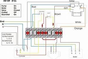 Baxi Boiler Overheating