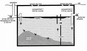 Fosse Toutes Eaux Schema : prix d une fosse septique installation et devis ~ Premium-room.com Idées de Décoration