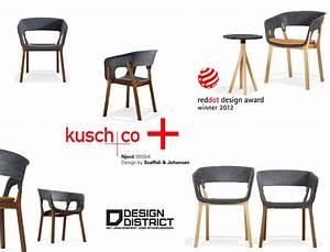 Kusch Und Co : das kusch co design berzeugt ~ Udekor.club Haus und Dekorationen
