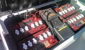 Baterije Za Upotrebu U Ma U0161inama Za  U010di U0161 U0107enje I Radnim