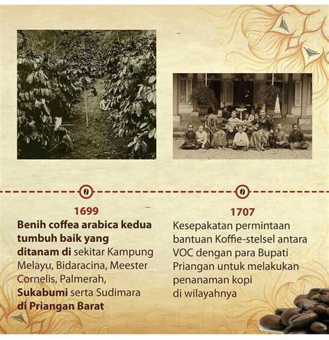 artikel membahas sejarah kopi priangan java preanger