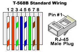 568b Wiring Diagram Cat 5 by Cat6 Shielded Ethernet Patch Cable 1 2ft 3ft 4ft 5ft 6ft