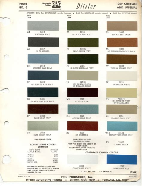 chrysler bright silver metallic paint code