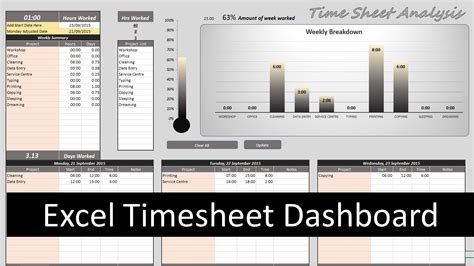 excel timesheet dashboard  pc learning