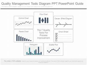 Quality Management Tools Diagram Ppt Powerpoint Guide