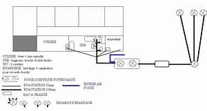 Fosse Toutes Eaux Schema : une fosse septique toutes eaux bouchee ~ Premium-room.com Idées de Décoration