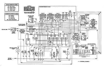 maytag washer wiring diagram sample wiring diagram sample