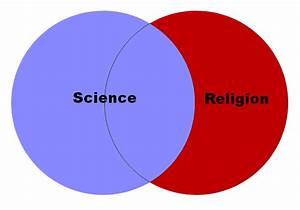 Religionsfakta  U0026 Tankar Om Tro
