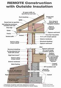 Wood Framing Basics How To Build An Exterior Wall On Concrete Slab Frame Two Walls Together