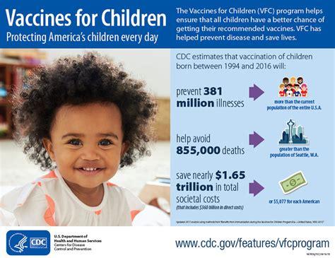 vaccine for children 381 | TVFCBabyPhoto