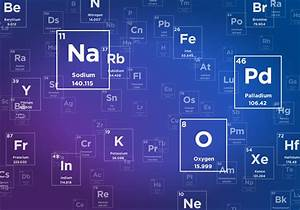 Here Are The Proposed Names For The Four New Elements On