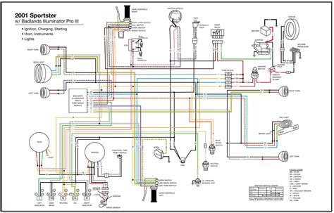 Harley Sportster Wiring Diagram Simple Imageresizertool