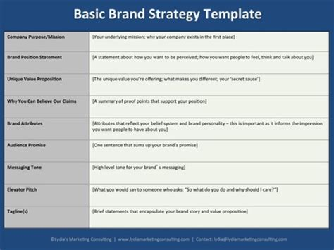brand story template brand strategy template
