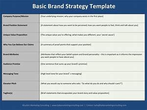 brand strategy template With brand assessment template