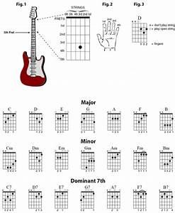 M U00dasica I E S  El Pla  Acordes B U00c1sicos De Guitarra