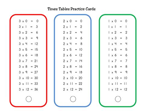 Times Tables Worksheets 112  Kiddo Shelter
