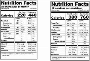 Federal Register    Food Labeling  Revision Of The Nutrition And Supplement Facts Labels