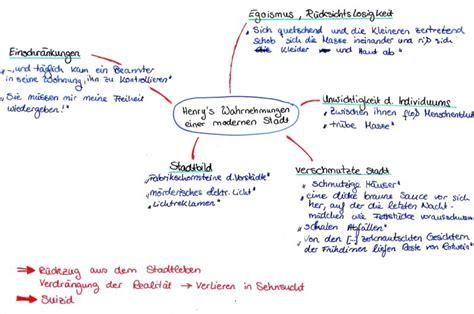 grundkurs deutsch weber rmg wiki