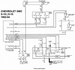 2001 Chevy Impala Fuse Box Diagram