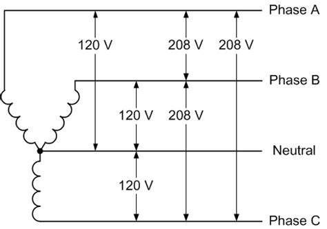 3 Phase 4 Wire Diagram 120 208 by Can A 3 Pole 4 Wire Grounding 14 30r Receptacle Be Wired