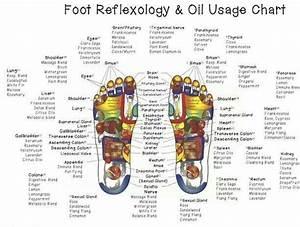 Foot Reflexology And Doterra Oils