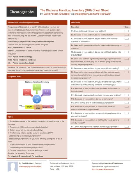 The Dizziness Handicap Inventory Dhi Cheat Sheet By