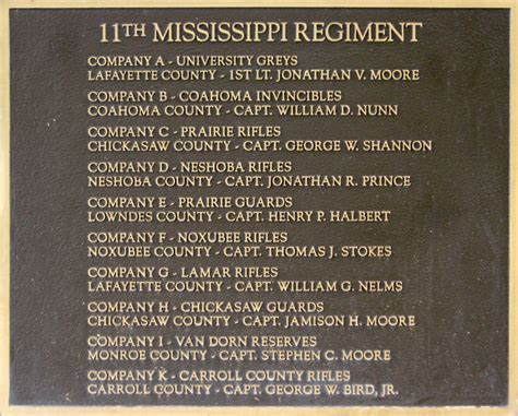 monuments    mississippi infantry regiment