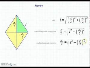 Applicazioni Del Teorema Di Pitagora