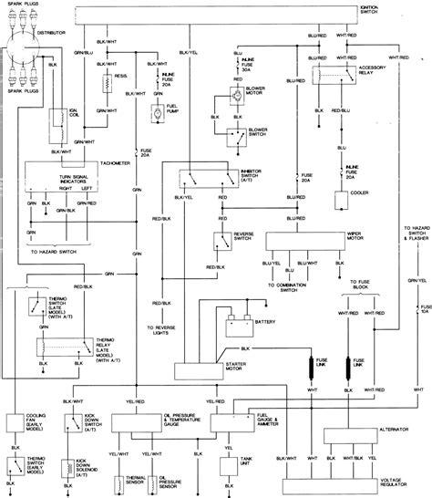 Tech Tips Electrical Atlanticz