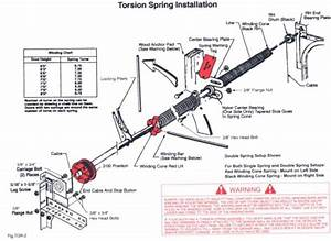Steps To Replace Garage Door Springs By Yourself  Torsion