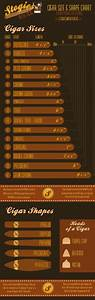 Cigar Gauge Chart Cigars 101 The Complete Tutorial The Cigar Lounge