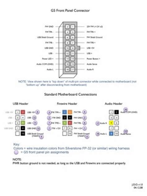Cer Converter Wiring Diagram by Boomr S Twist On The G5 Front Panel Guide