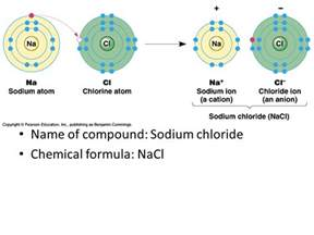 Formula for Sodium Chloride Ionic Compound
