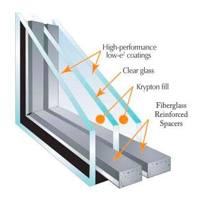 Window Panes Double Pane Window R Value