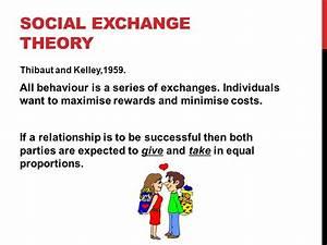 Social Exchange Theory Essay Family Essay Examples Social Exchange  Social Exchange Theory Essay Psychology Pdf