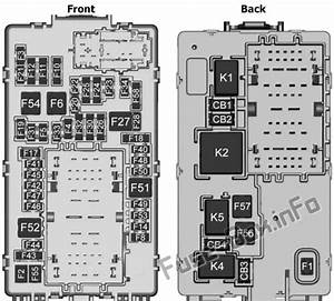Instrument Panel Fuse Box Diagram  Right   Chevrolet