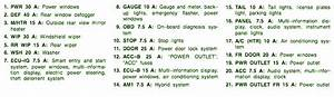 2008 Toyota Prius Fuse Box Diagram  U2013 Circuit Wiring Diagrams