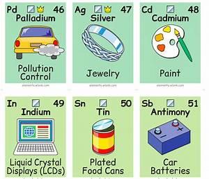 55 Periodic Table Kids