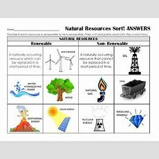 Renewable Or Nonrenewable Resources Sort Review, Assess, Center By Scienceisfun