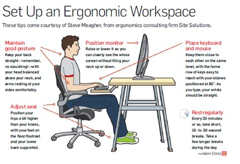 Diagram For Setting Up An Ergonomic Workstation. Project Management Software For Architecture Firms. Entry Level Structural Engineer Jobs. Manhattan Divorce Lawyer Auto Collateral Loan. Practical School Of Nursing Free App Party. Lower And Middle Back Pain Best School In Pa. Residential Camera Security Systems. Capitalone Online Savings Vehicle Path Login. American Express International Travel Insurance