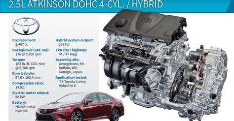 wards   engines winner toyota camry hybrid