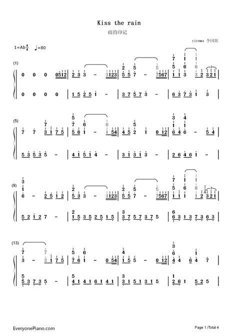 fur elise pianika not angka the lengkap untuk berbagai alat musik