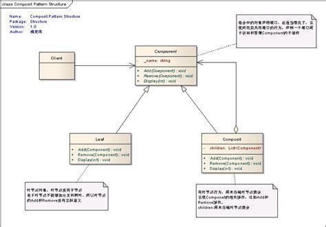 composite design pattern net设计模式实例之组合模式 composite pattern 灵动生活 博客园